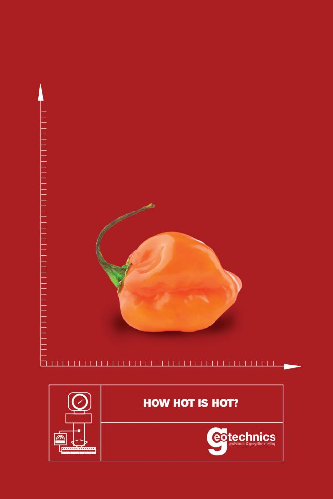 How hot is hot?