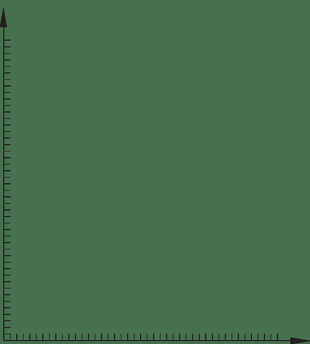 mathematical axis